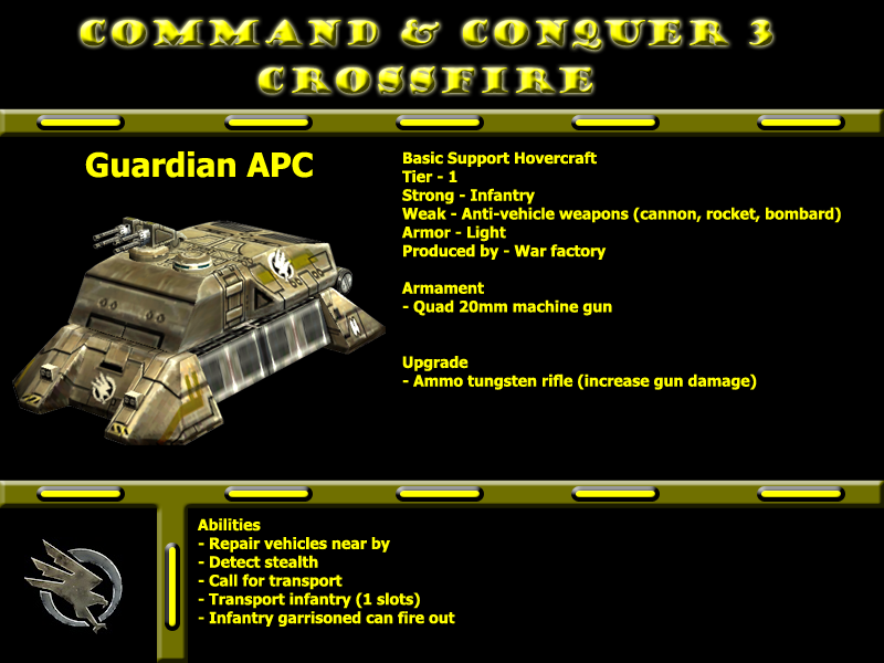 review_units_GDI_hoverapc2019.png