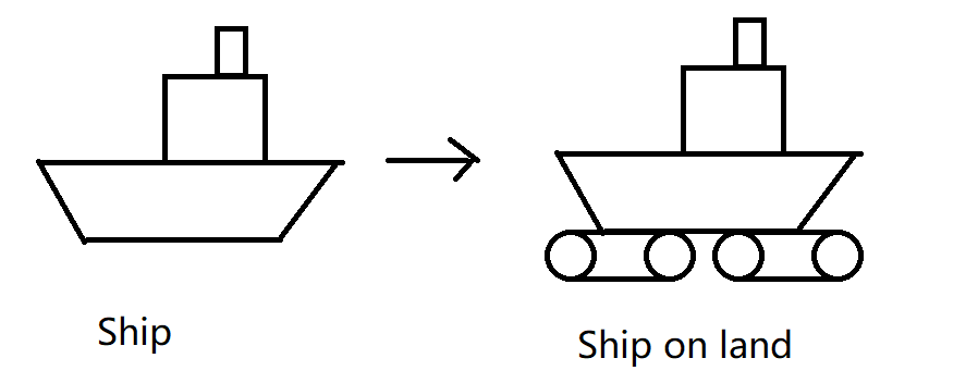 ship_on_land.png